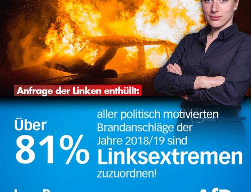 Über 81% alles politisch motivierten Brandanschläge der Jahre 2018/19 gehen auf das Konto von Linksextremen